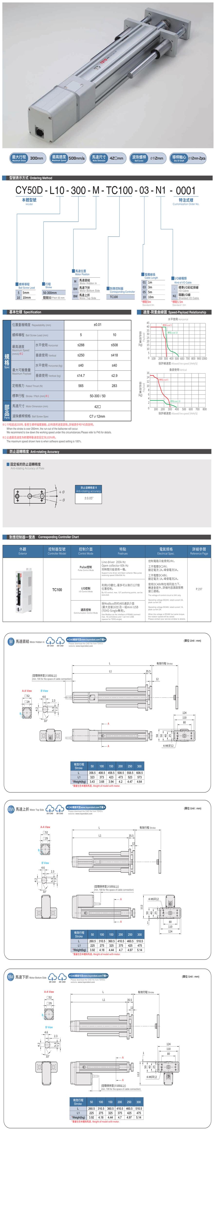 TOYO伺服电动缸CY50D