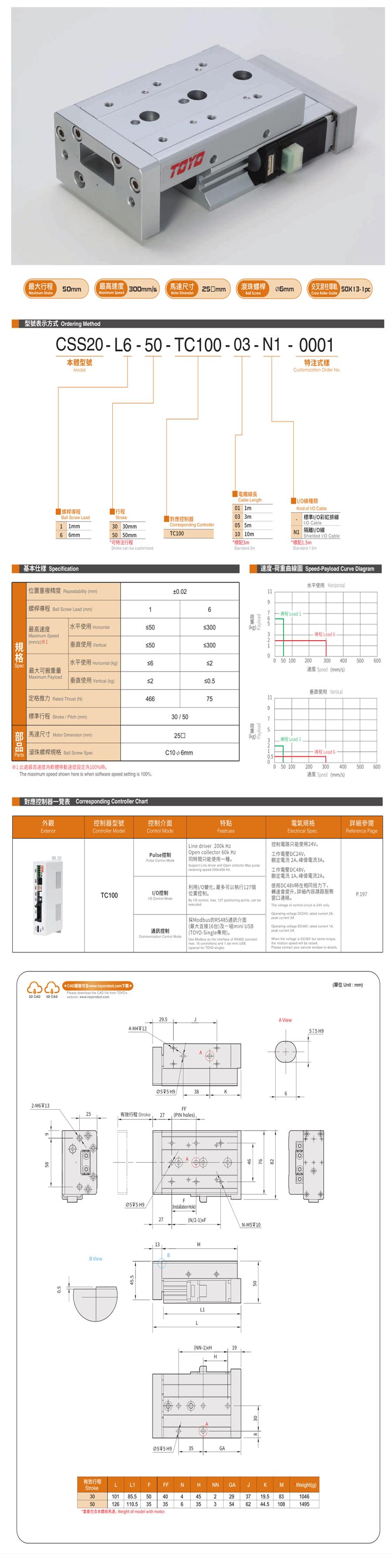 TOYO微型电动缸CSS20