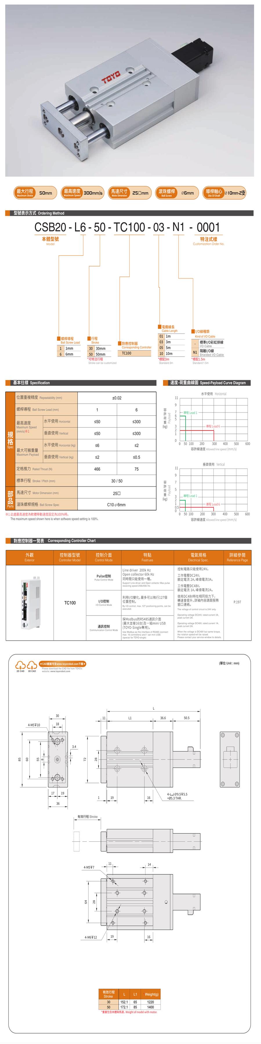 TOYO微型电动缸CSB20